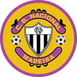 ข้อมูลทีม CD Nacional