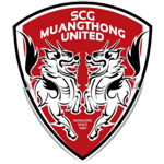 ข้อมูล ทีม สโมสร เอสซีจี เมืองทอง ยูไนเต็ด SCG Muangthong United  บุนเดสลีกา