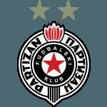 ข้อมูลทีม Partizan Beograd