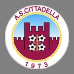 ข้อมูลทีม Cittadella