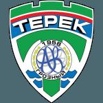 ข้อมูลทีม Terek Grozny