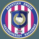 ข้อมูลทีม AEL Kallonis