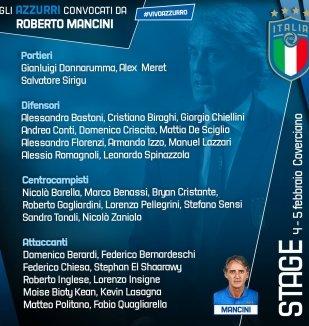 อ่าน ข่าว ยิงจนคืนธง! อิตาลีเรียก32แข้งซ้อมเตรียมทีม...