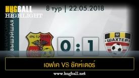 ไฮไลท์ฟุตบอล เอฟเค โกโลดียา 0-1 ชัคห์เตอร์ โซลิกอร์สค