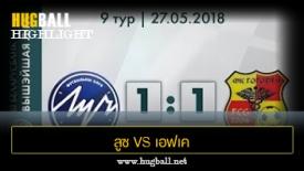 ไฮไลท์ฟุตบอล Luch Minsk 1-1 เอฟเค โกโลดียา